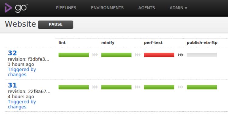 static html build pipeline