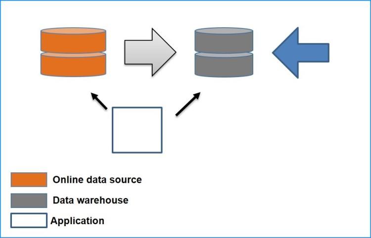 Diagram5.2