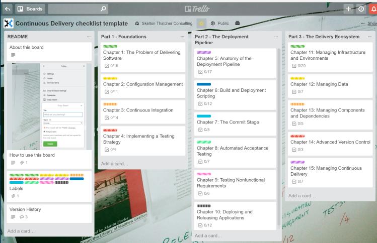 cdchecklist.info screenshot
