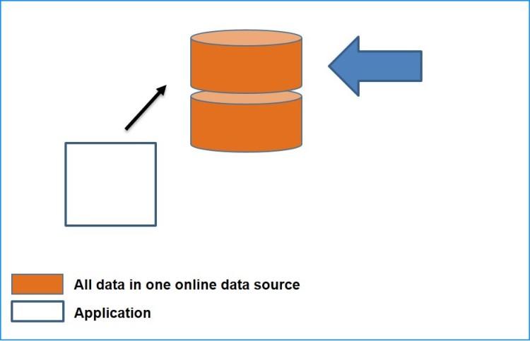 Diagram5.1