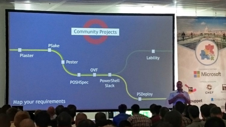 Michael Greene - release pipeline